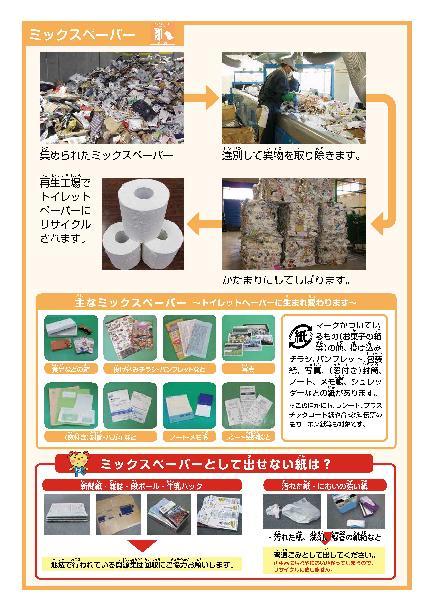 川崎 市 ゴミ 分類