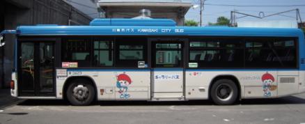 ギャラリーバス(ノルフィンお絵かき)